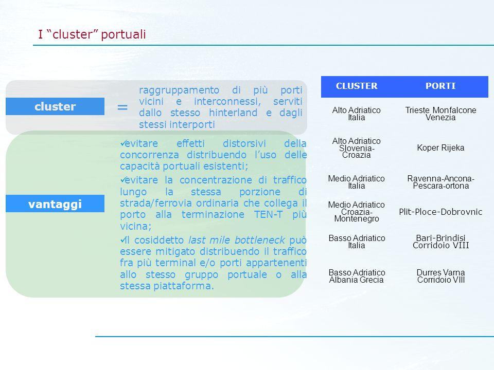 = I cluster portuali cluster vantaggi