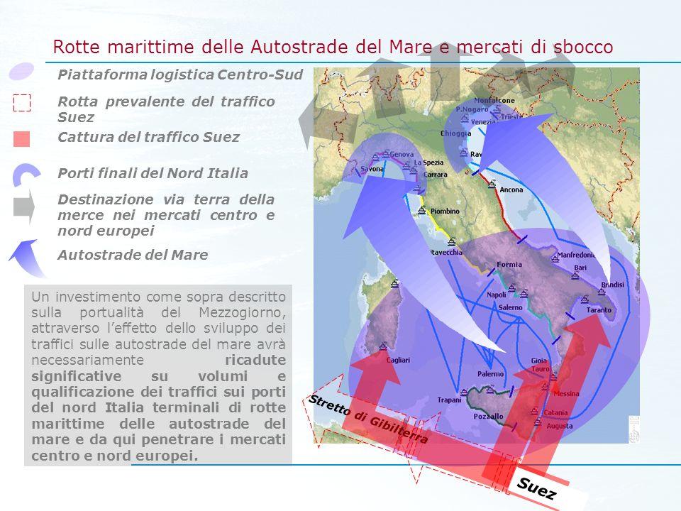 Rotte marittime delle Autostrade del Mare e mercati di sbocco