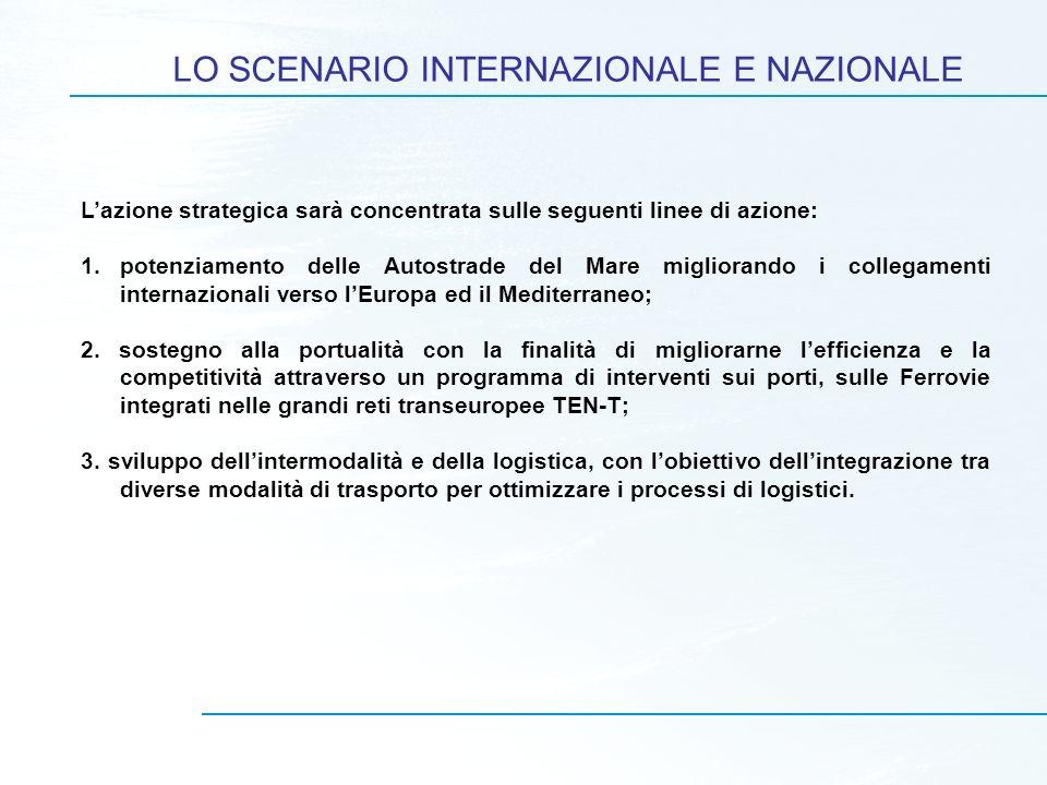LO SCENARIO INTERNAZIONALE E NAZIONALE