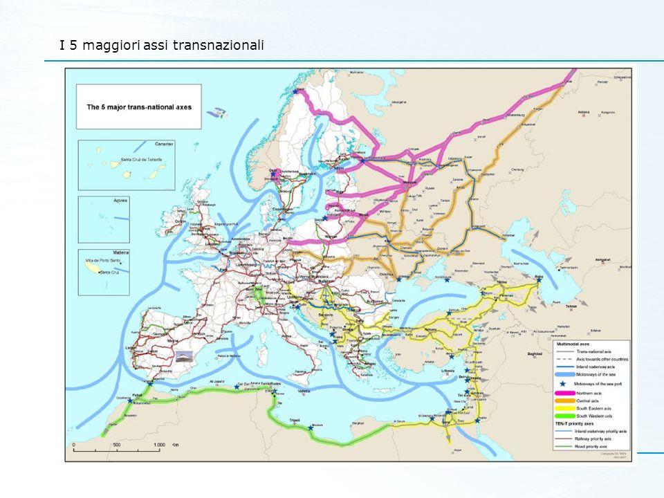 I 5 maggiori assi transnazionali