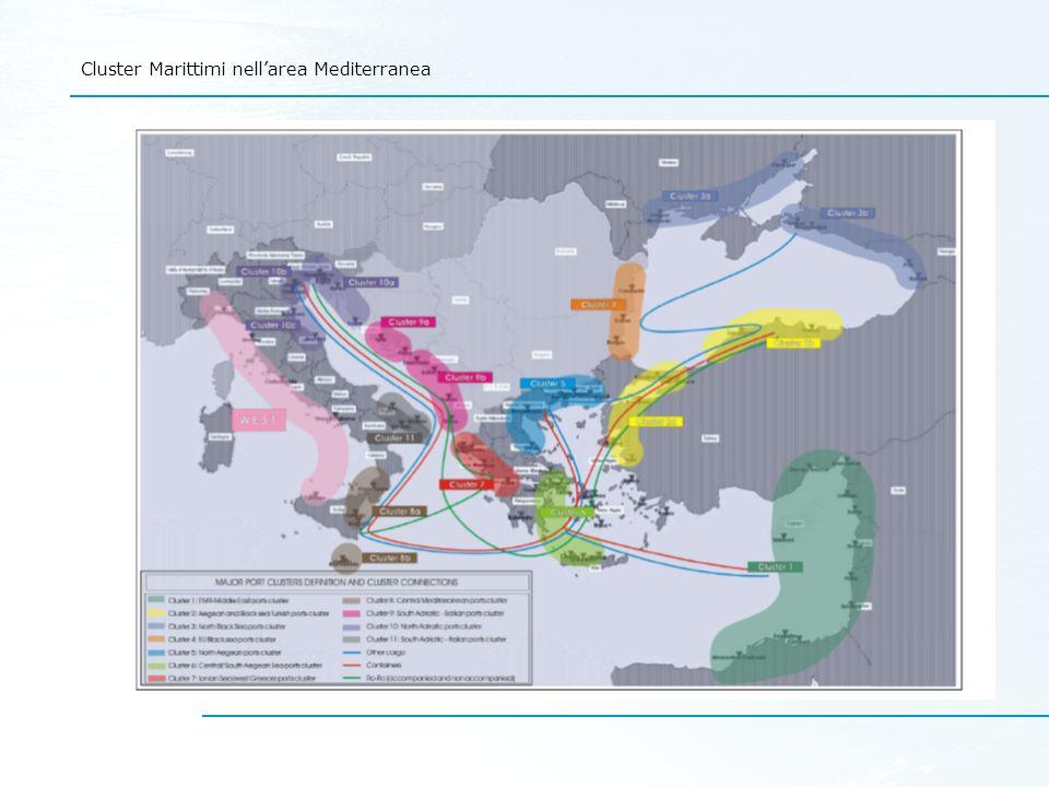 Cluster Marittimi nell'area Mediterranea