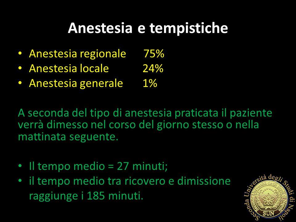Anestesia e tempistiche