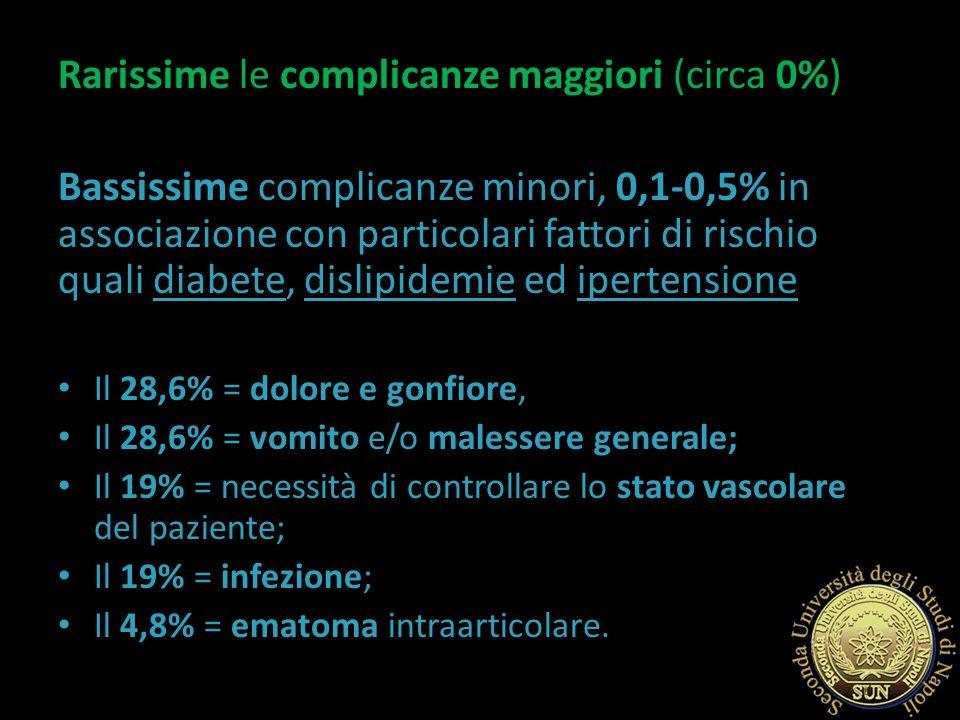 Rarissime le complicanze maggiori (circa 0%)