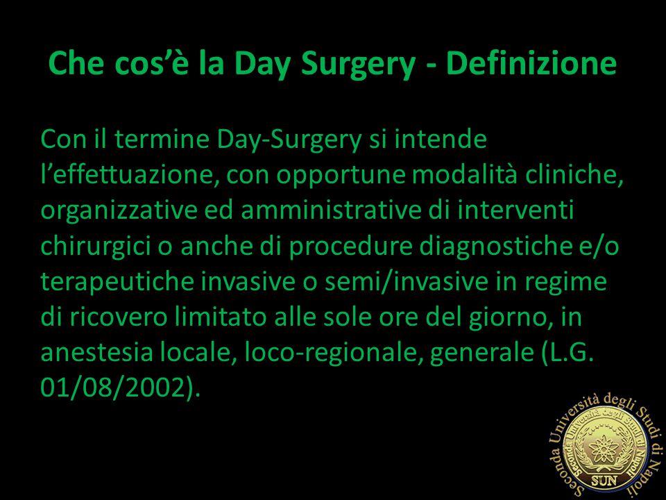 Che cos'è la Day Surgery - Definizione