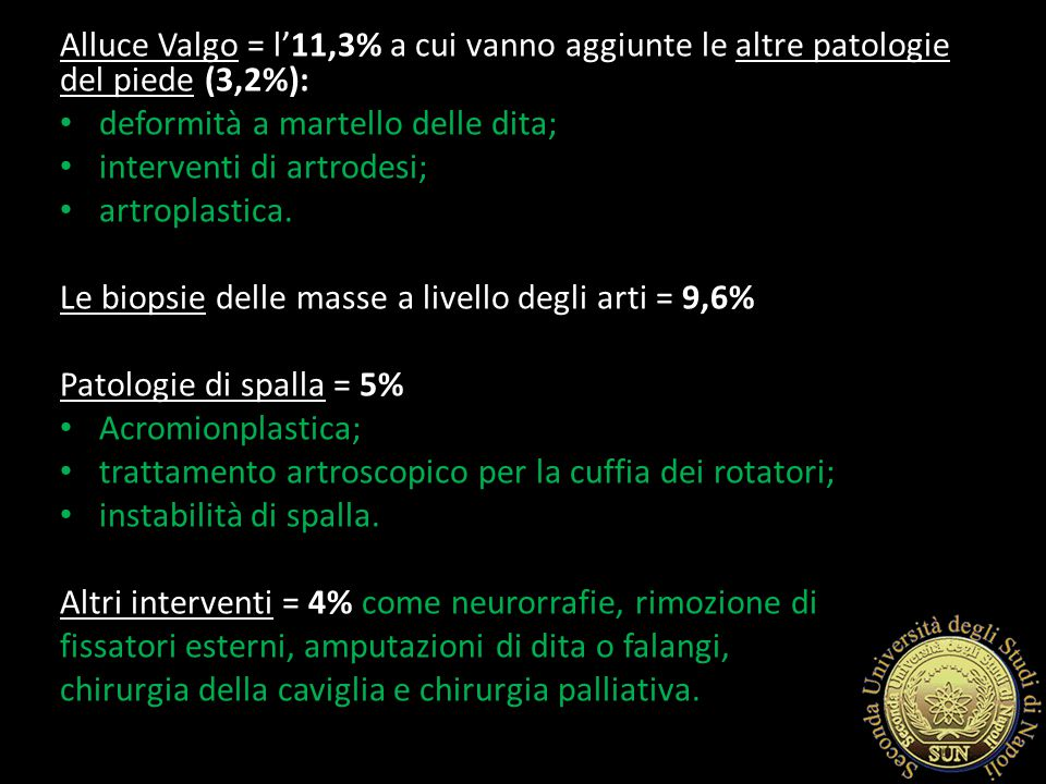 Alluce Valgo = l'11,3% a cui vanno aggiunte le altre patologie del piede (3,2%):
