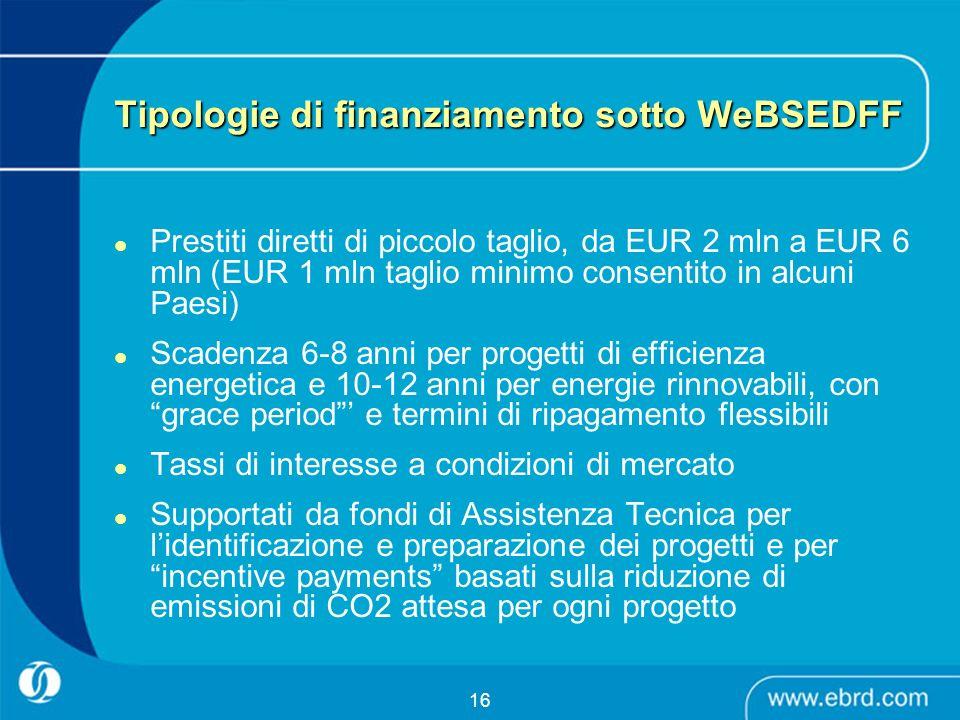 Tipologie di finanziamento sotto WeBSEDFF