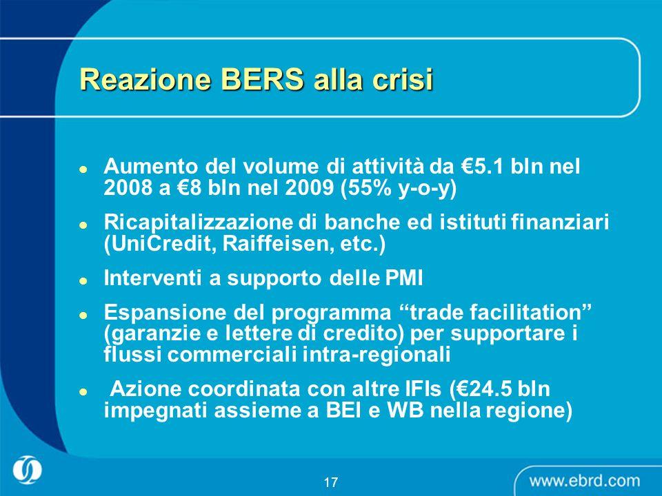 Reazione BERS alla crisi