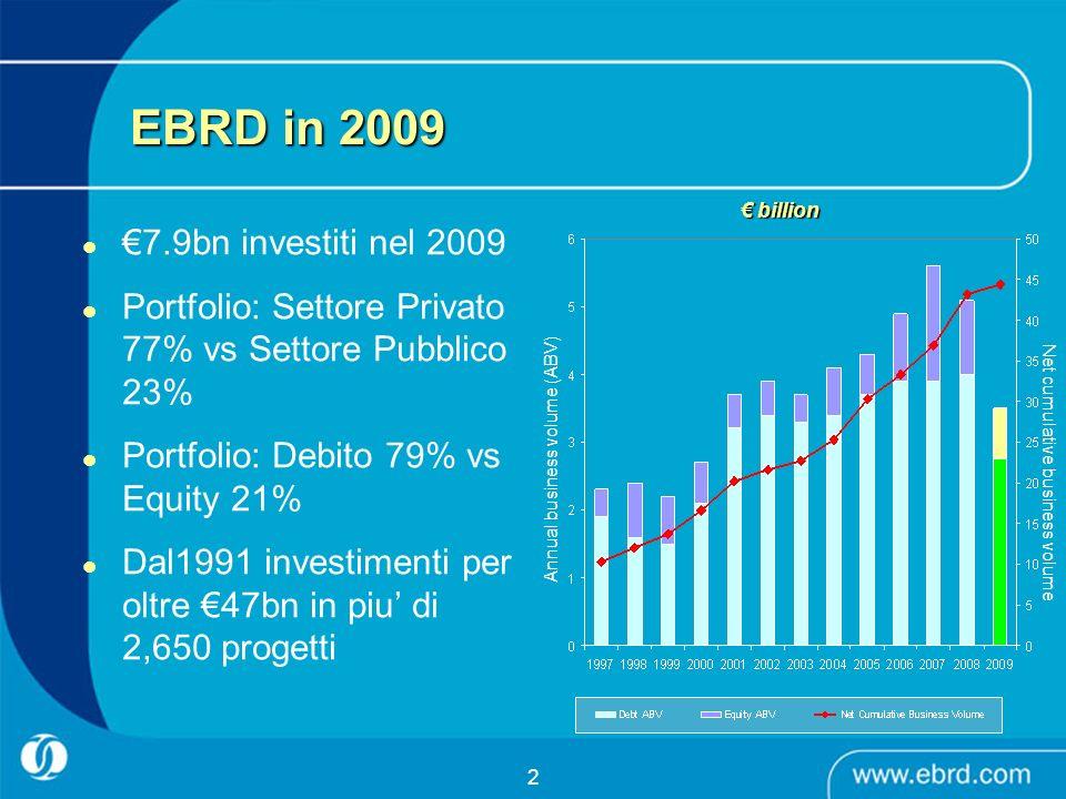 EBRD in 2009 €7.9bn investiti nel 2009