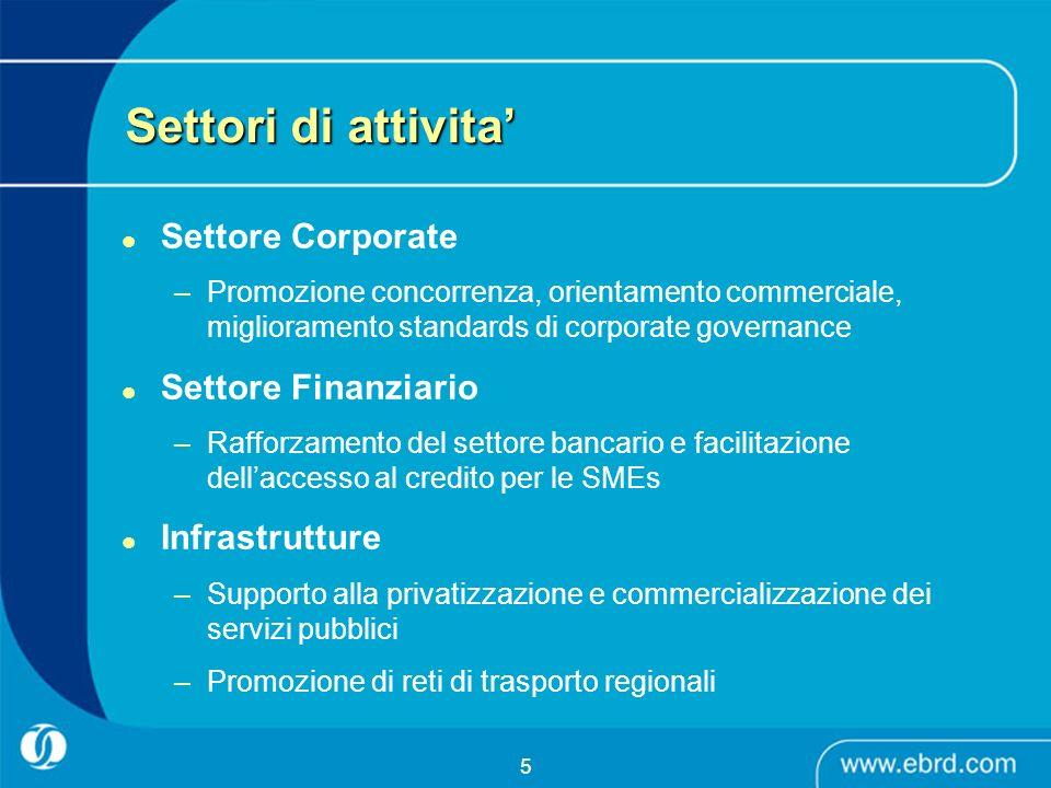 Settori di attivita' Settore Corporate Settore Finanziario