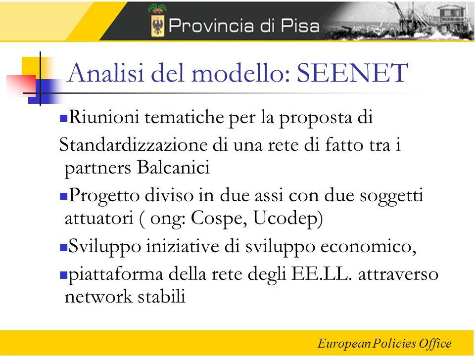 Analisi del modello: SEENET