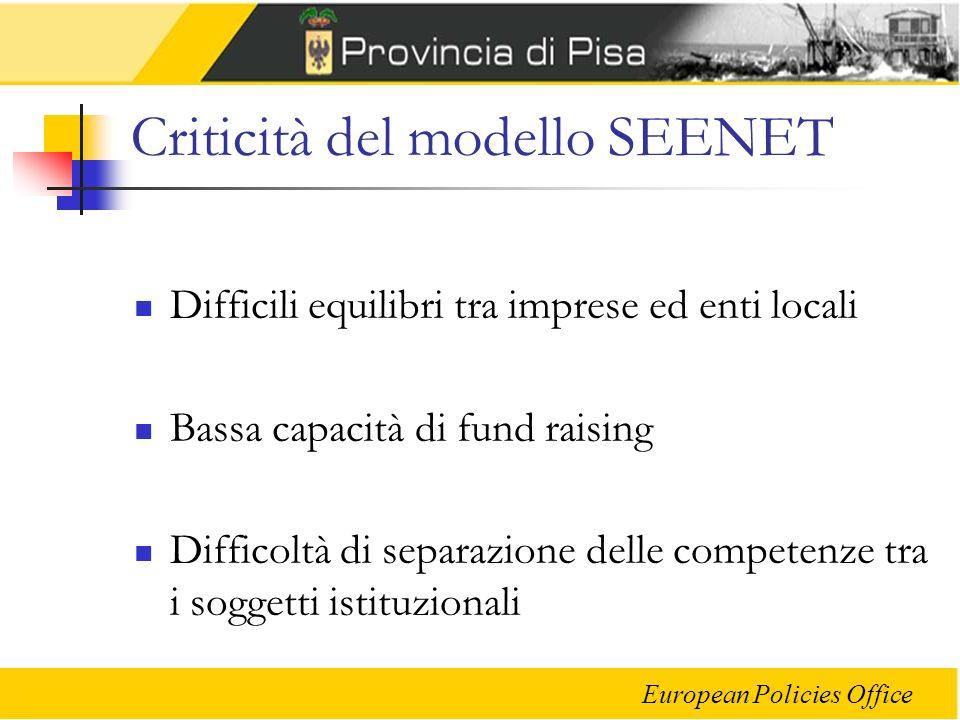 Criticità del modello SEENET