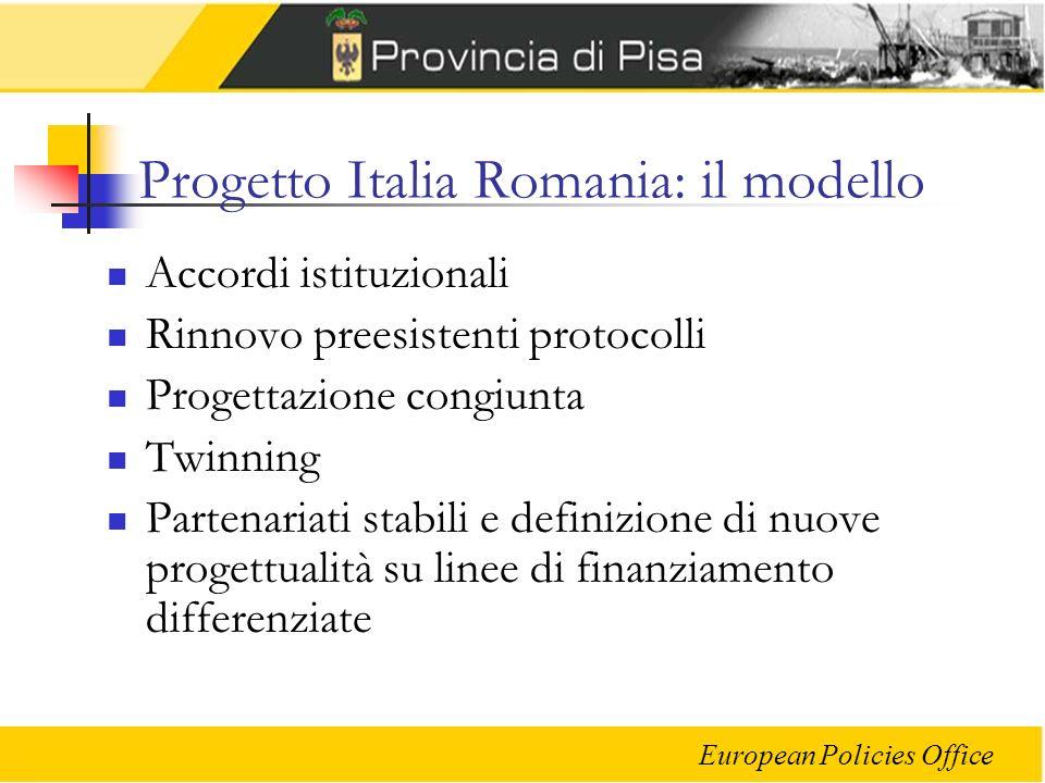 Progetto Italia Romania: il modello