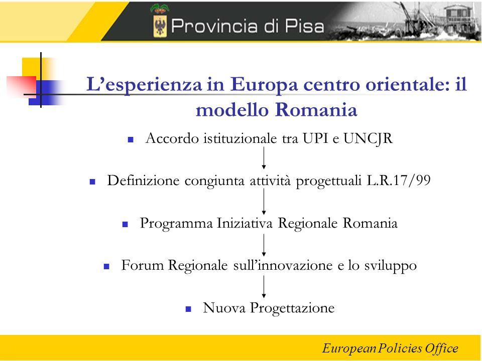 L'esperienza in Europa centro orientale: il modello Romania