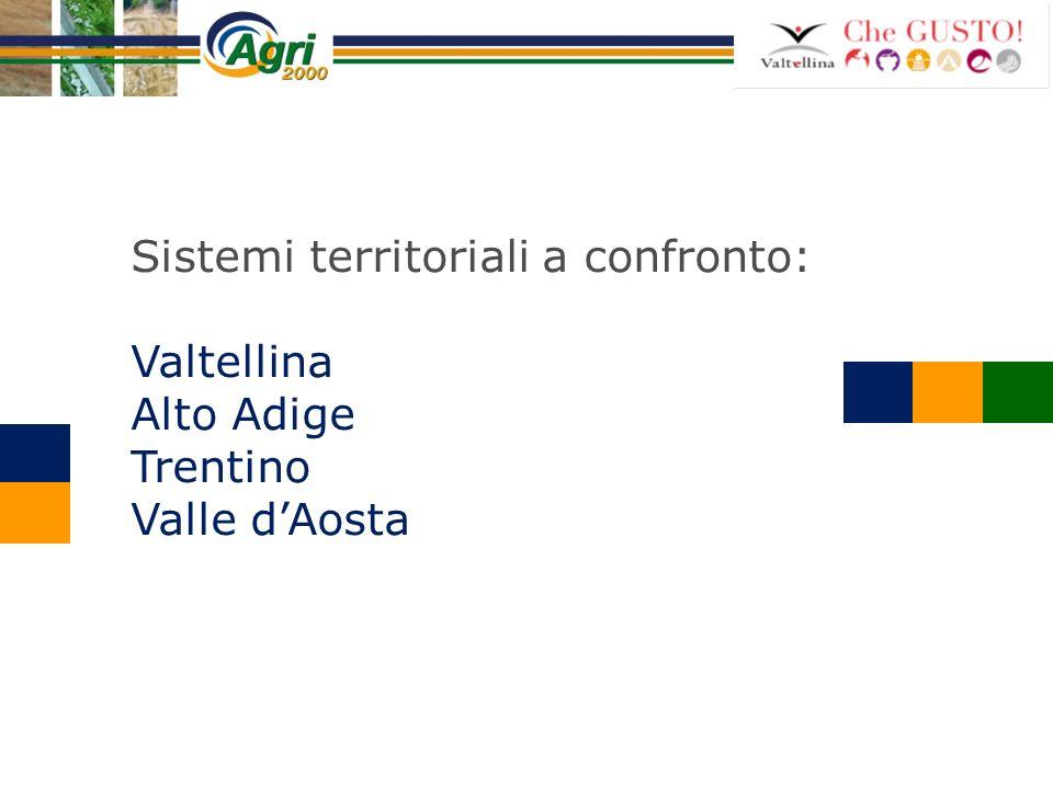Sistemi territoriali a confronto: