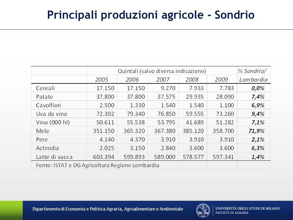 Principali produzioni agricole - Sondrio