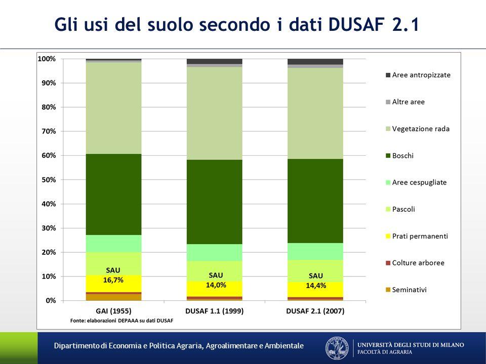 Gli usi del suolo secondo i dati DUSAF 2.1