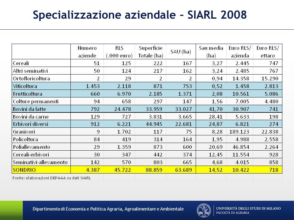 Specializzazione aziendale – SIARL 2008