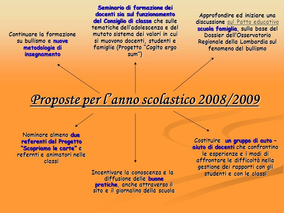 Proposte per l'anno scolastico 2008/2009