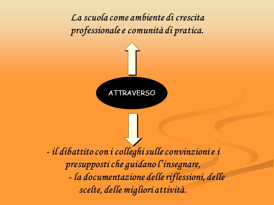 La scuola come ambiente di crescita professionale e comunità di pratica.