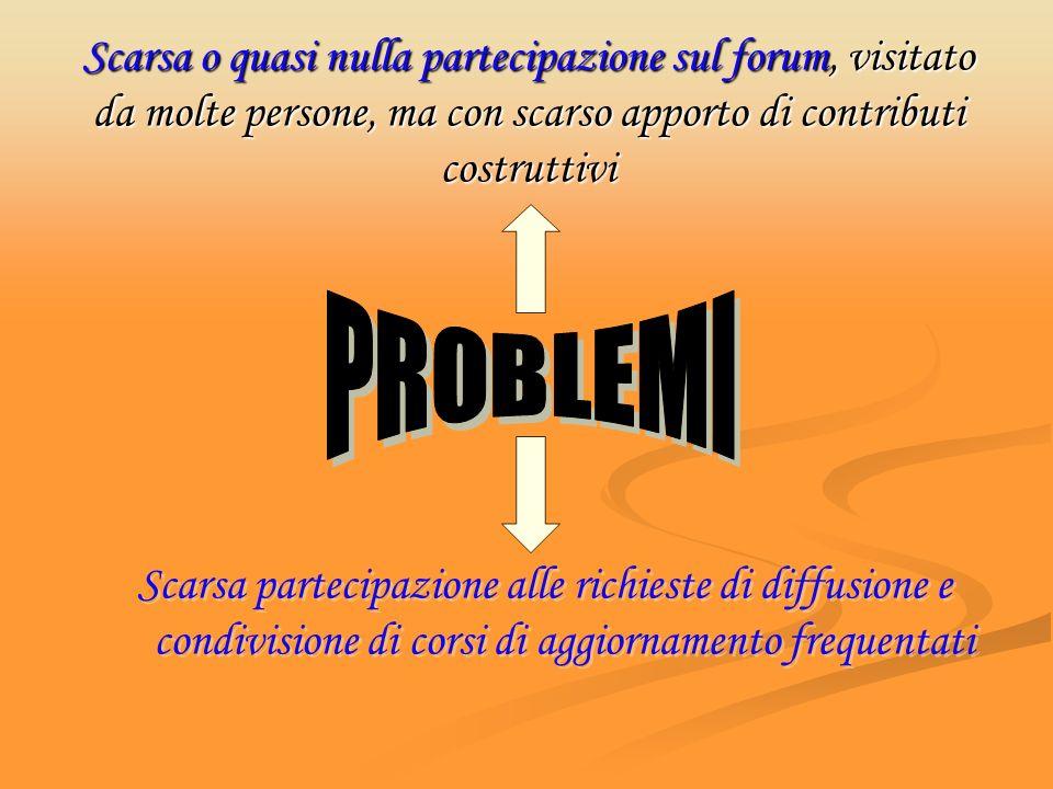 Scarsa o quasi nulla partecipazione sul forum, visitato da molte persone, ma con scarso apporto di contributi costruttivi