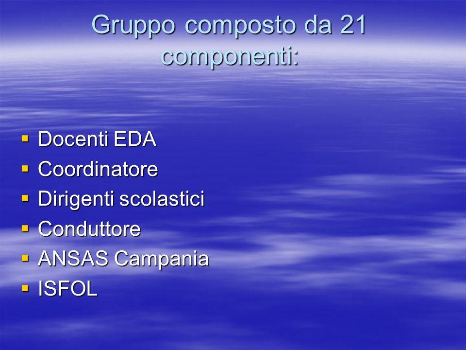 Gruppo composto da 21 componenti: