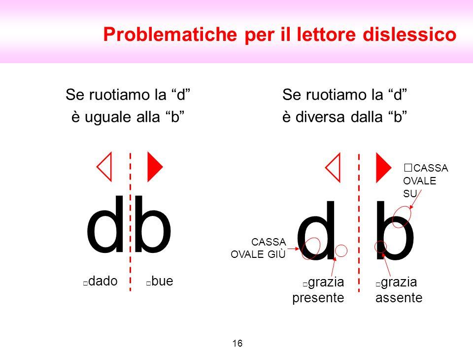 d b d b Problematiche per il lettore dislessico Se ruotiamo la d