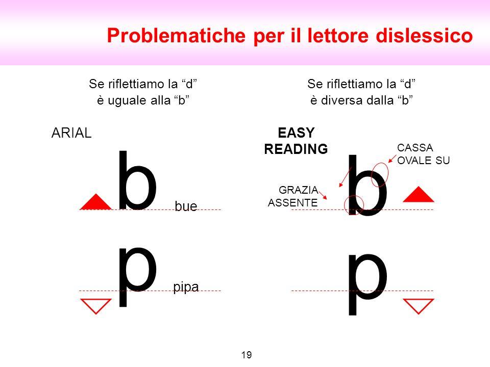 b p b p Problematiche per il lettore dislessico ARIAL EASY READING bue