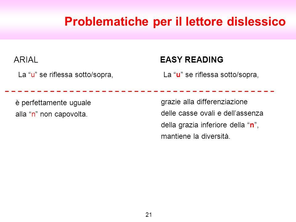 Problematiche per il lettore dislessico