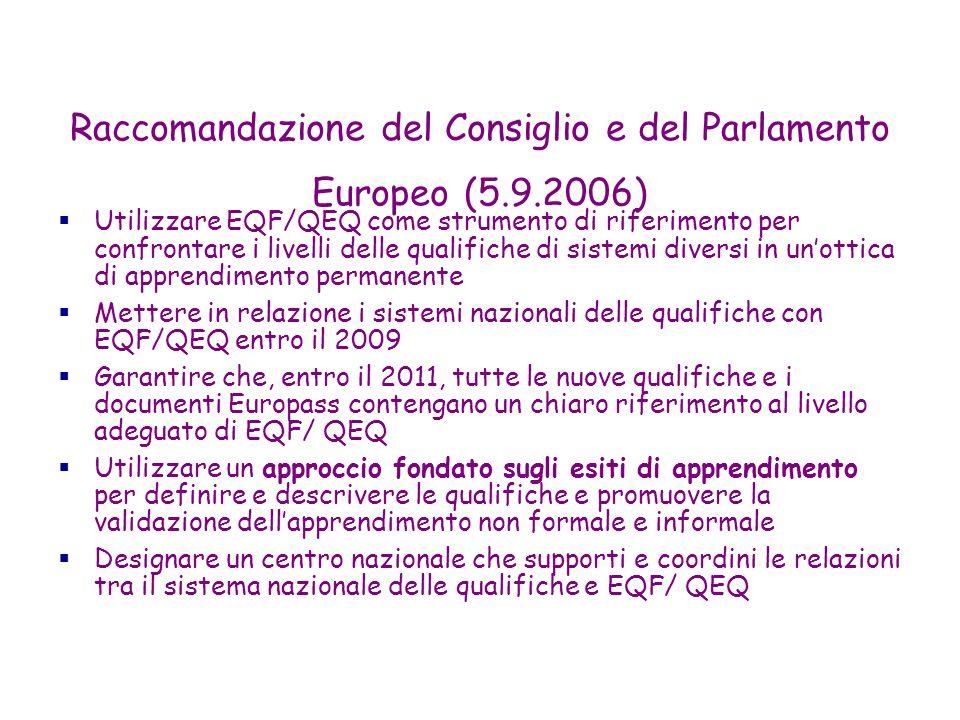 Raccomandazione del Consiglio e del Parlamento Europeo (5.9.2006)