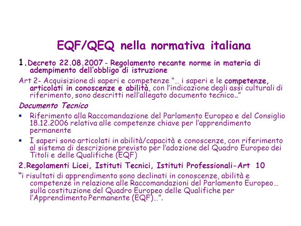 EQF/QEQ nella normativa italiana