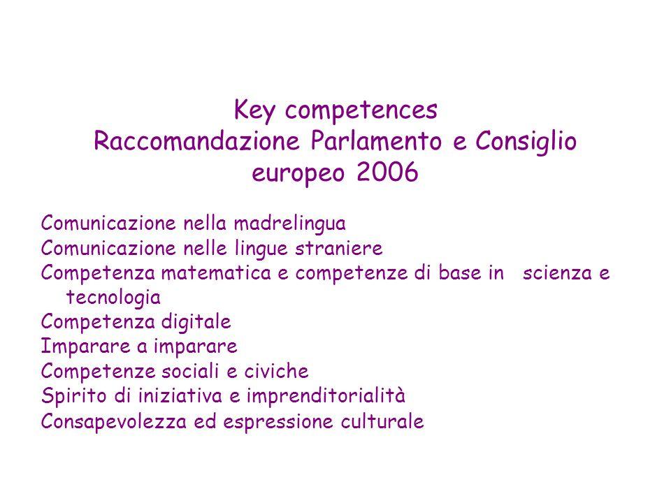 Key competences Raccomandazione Parlamento e Consiglio europeo 2006