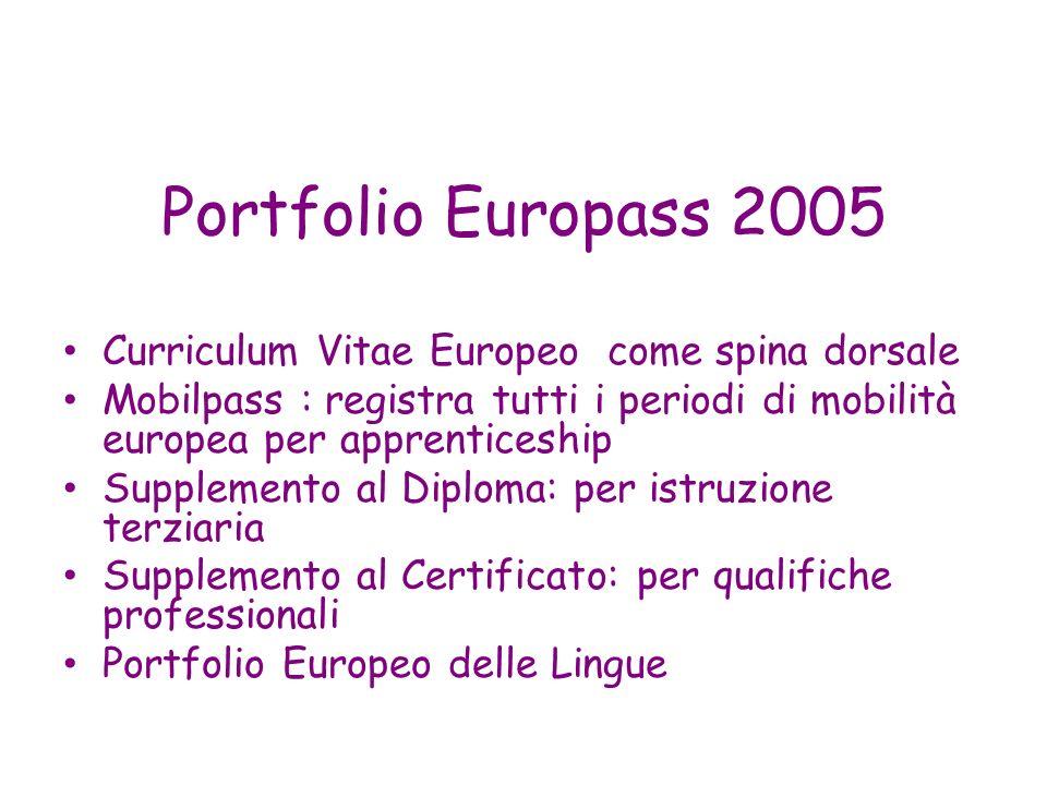 Portfolio Europass 2005 Curriculum Vitae Europeo come spina dorsale