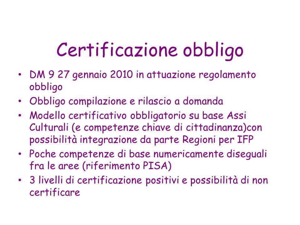 Certificazione obbligo