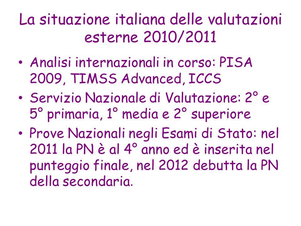 La situazione italiana delle valutazioni esterne 2010/2011