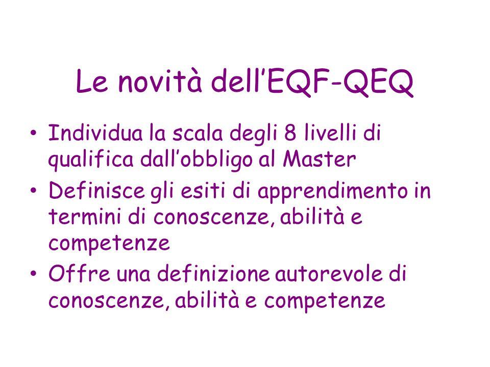 Le novità dell'EQF-QEQ