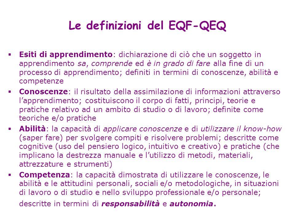 Le definizioni del EQF-QEQ