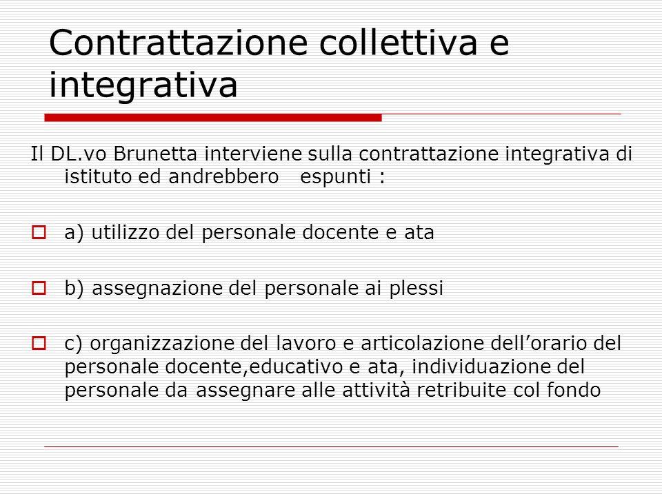 Contrattazione collettiva e integrativa