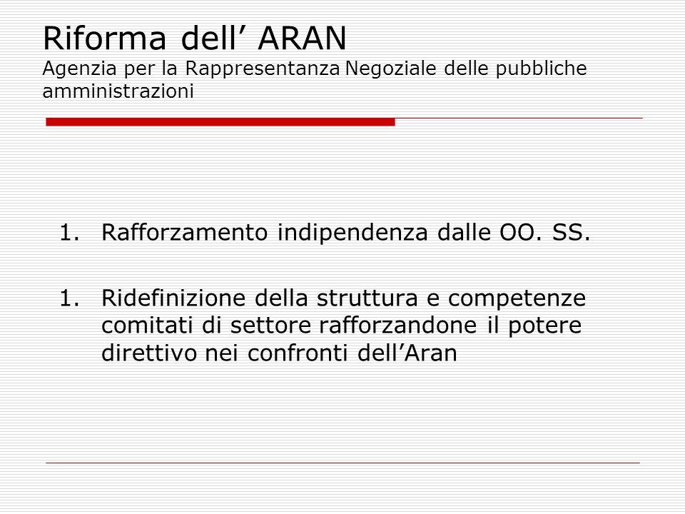 Riforma dell' ARAN Agenzia per la Rappresentanza Negoziale delle pubbliche amministrazioni