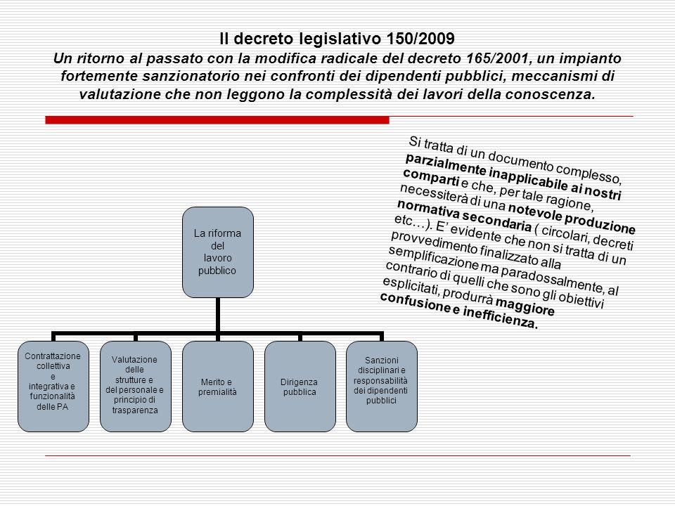 Il decreto legislativo 150/2009