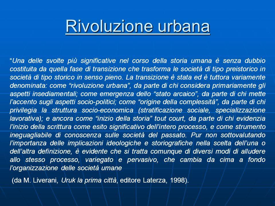 Rivoluzione urbana