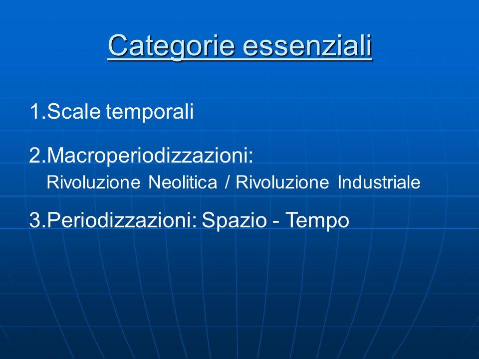 Categorie essenziali Scale temporali Macroperiodizzazioni: