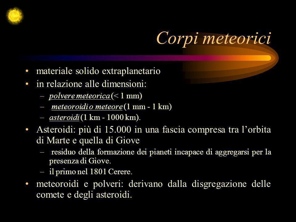 Corpi meteorici materiale solido extraplanetario