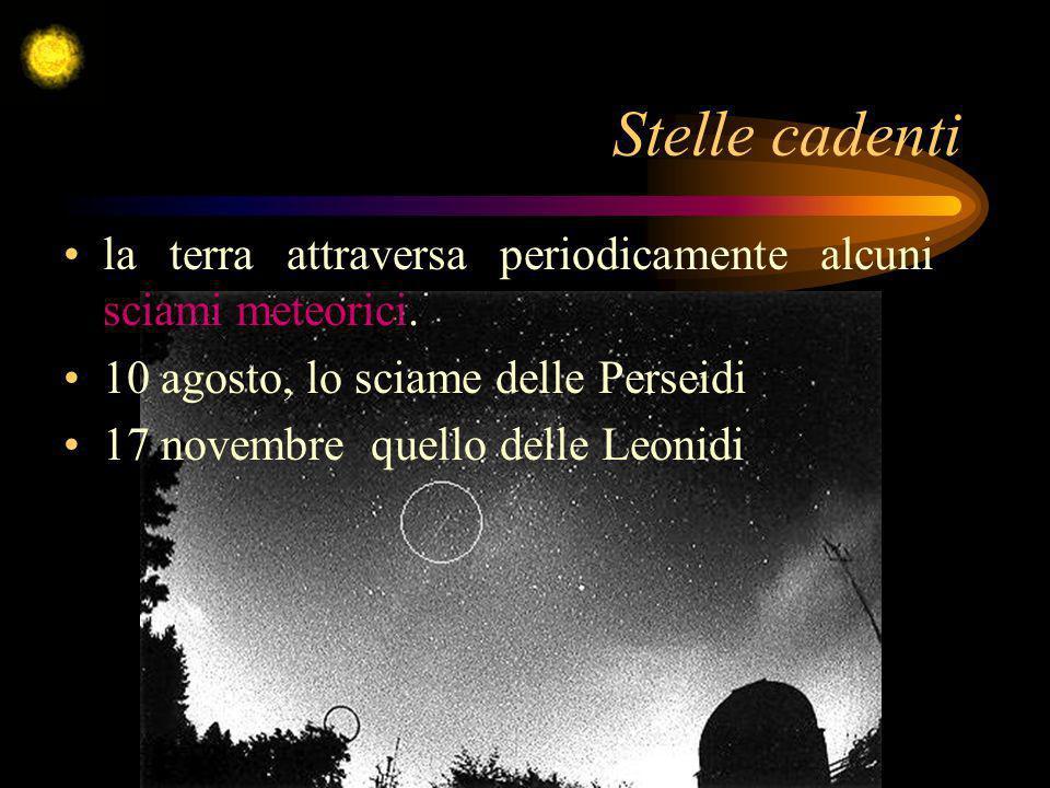 Stelle cadenti la terra attraversa periodicamente alcuni sciami meteorici. 10 agosto, lo sciame delle Perseidi.