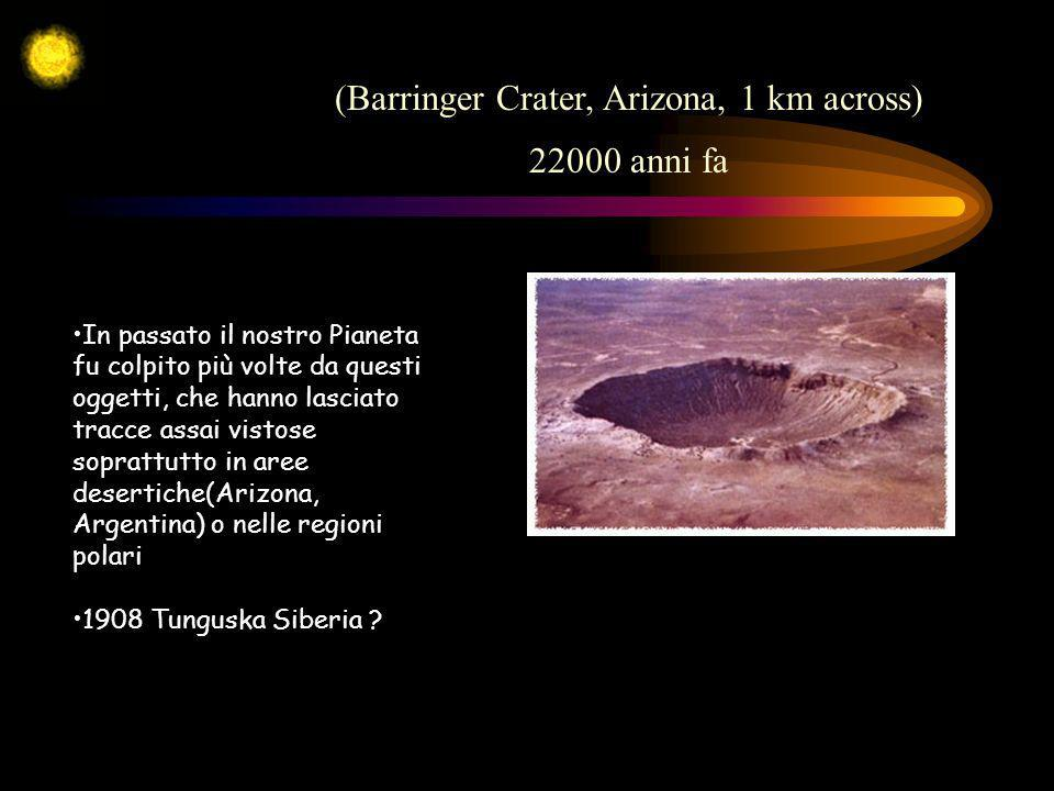 (Barringer Crater, Arizona, 1 km across)