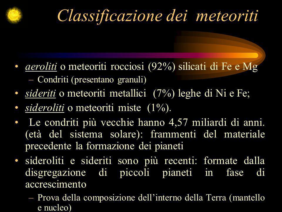 Classificazione dei meteoriti