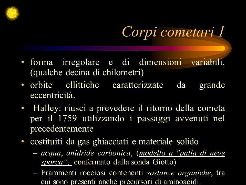 Corpi cometari 1 forma irregolare e di dimensioni variabili, (qualche decina di chilometri) orbite ellittiche caratterizzate da grande eccentricità.