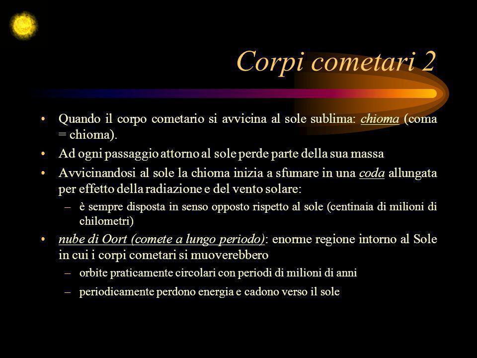 Corpi cometari 2 Quando il corpo cometario si avvicina al sole sublima: chioma (coma = chioma).