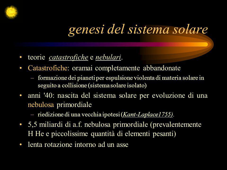 genesi del sistema solare