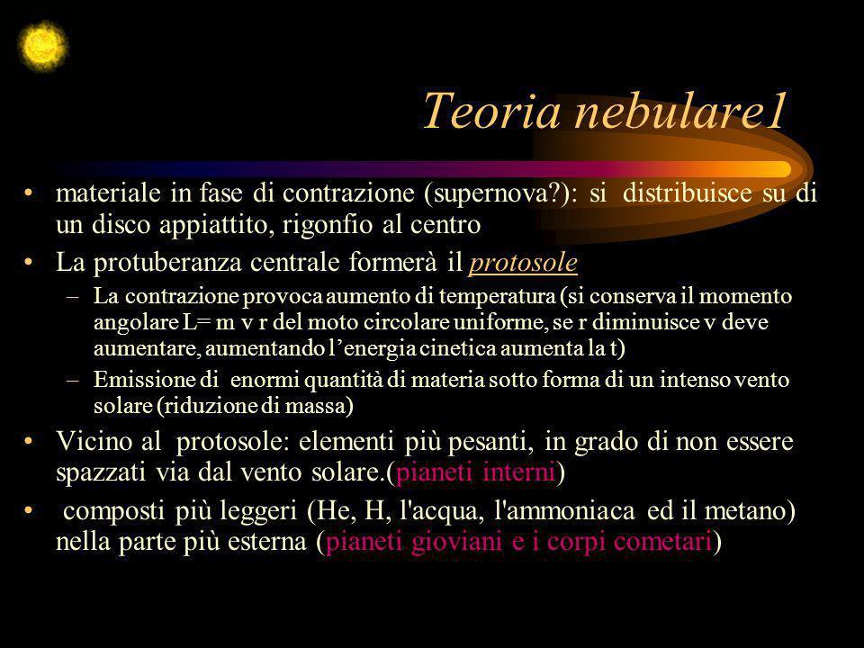Teoria nebulare1 materiale in fase di contrazione (supernova ): si distribuisce su di un disco appiattito, rigonfio al centro.