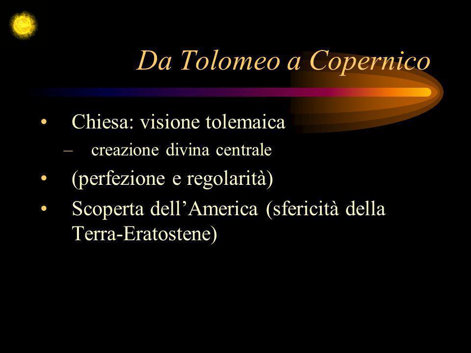 Da Tolomeo a Copernico Chiesa: visione tolemaica